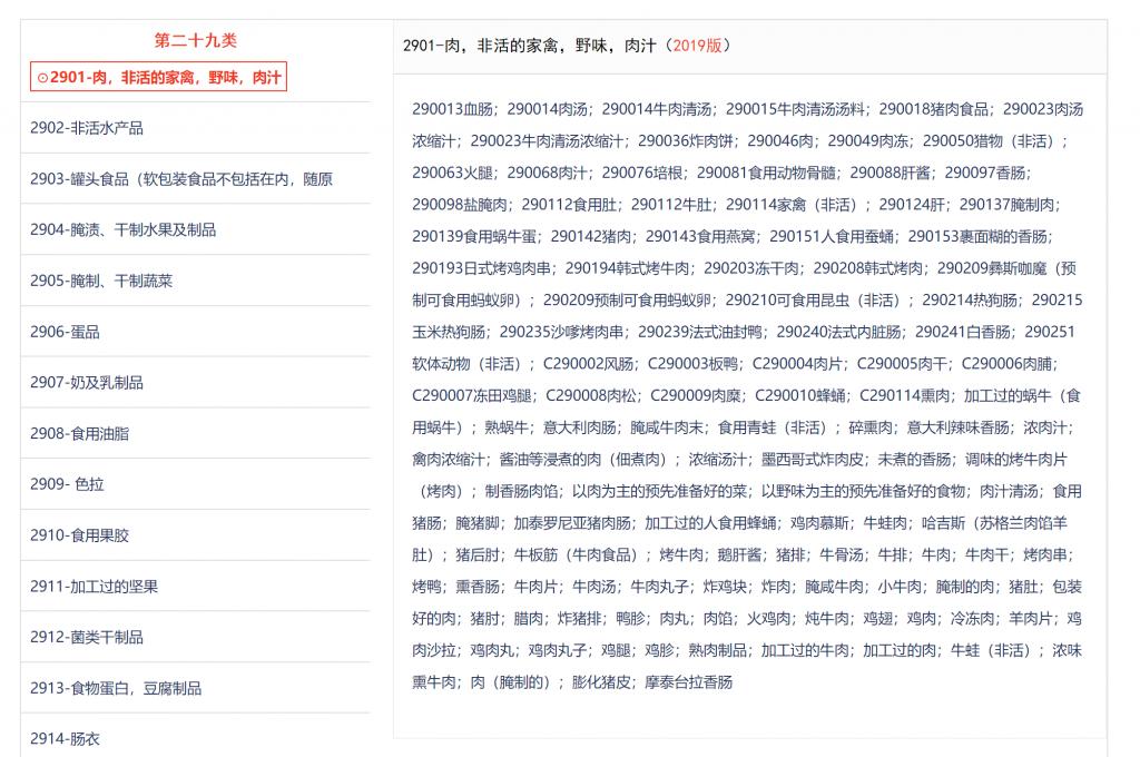 商标分类表